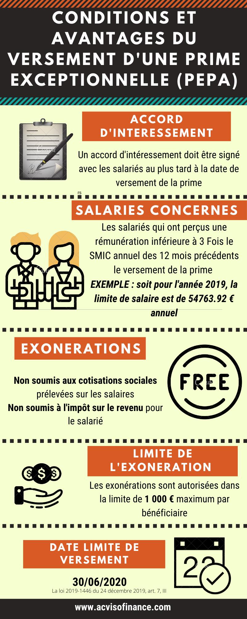 -infographie- pepa- loi 2019-1446
