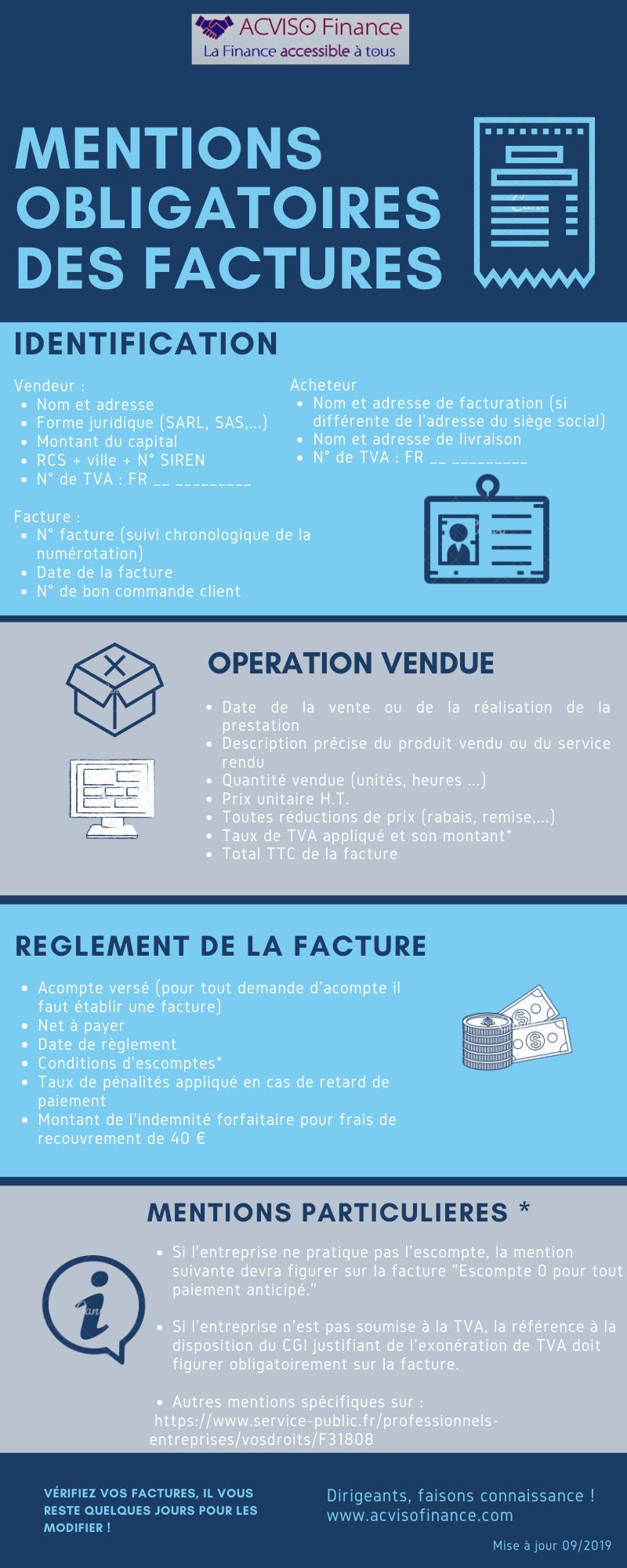 inforgraphie-mentions-obligatoires-des-factures